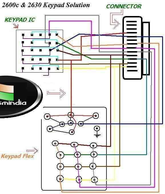 2600c Keypad Ways, 2600c Keypad Solution, 2600c Keypad Jumpers, 2600c