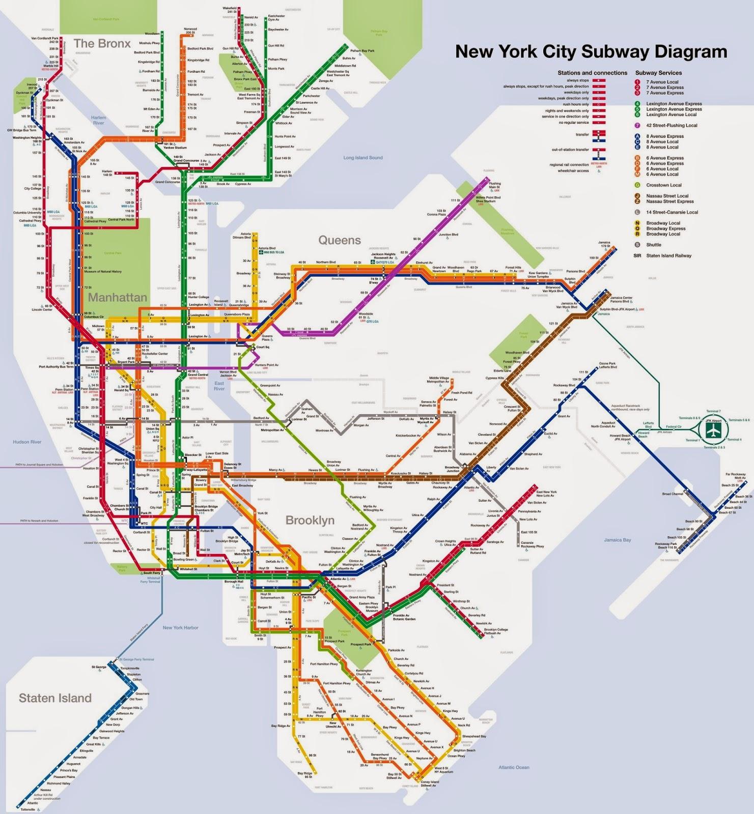 Native New Yorker Blog NYC Subway Map