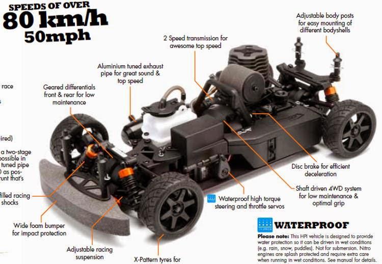 Sports Car Engine Parts : Belajar rc car hobbies hobi untuk pemula dan