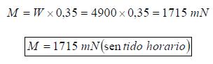 Ejercicio resuelto de estatica de fluidos fuerza hidrostatica formula 10 problema 5