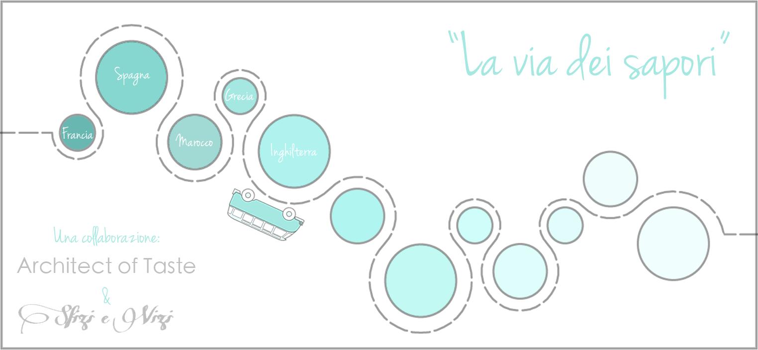 http://sfizievizi.blogspot.it/2014/04/la-via-dei-sapori.html