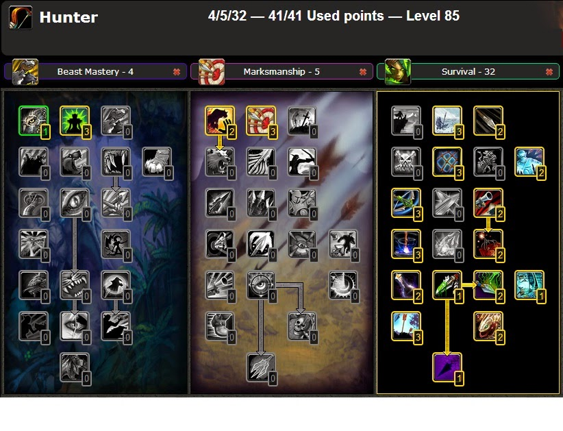 Best wotlk leveling guide