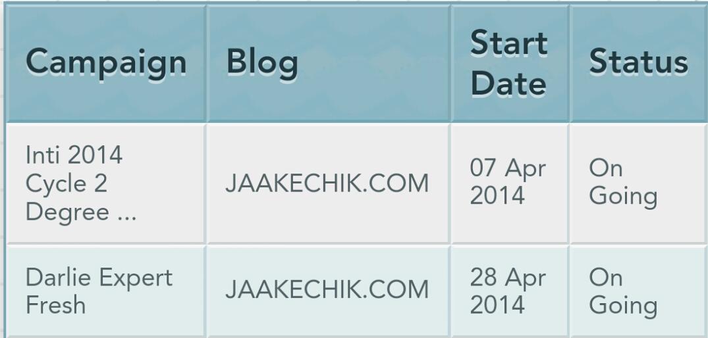 cpuv 2014, cara nak dapat BE/CPUV, Ciri-ciri blog untuk dapat iklan CPUV Nuffnang,