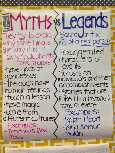 mythology worksheets