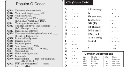 amateur radio q codes