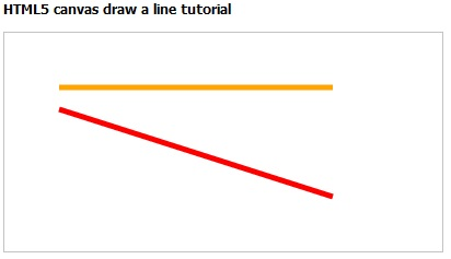 draw line in HTML5 canvas