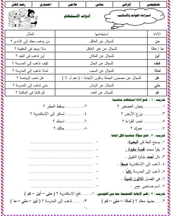 شيتات المجموعة المدرسية لمادة اللغة العربية للصف الثالث الابتدائى على هيئة صور للمشاهدة والتحميل The%2Bfirst%2Bunit%2B3%2Bprime_010