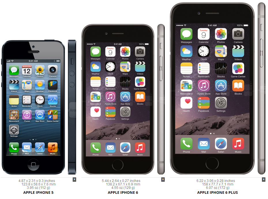 iPhone 6 vs iPhone 5 vs iPhone 4 Quick size comparison - YouTube