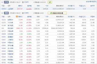 中国株コバンザメ投資ウォッチ銘柄watch20130118