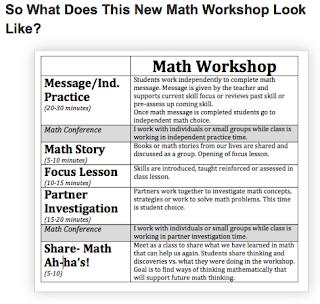 math center chart