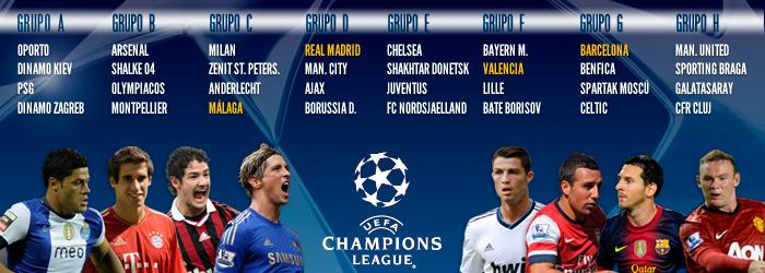 Fase de grupos de la Liga de Campeones 2012-2013