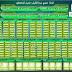 ملخص نتيجة اهداف مباراة نادى الهلال مع نادى الشباب اليوم الجمعة 17 أكتوبر 2014