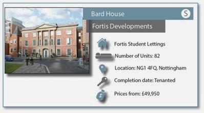 英國學生宿舍投資