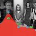 A partir de qual episódio você ficou viciado em Breaking Bad? A Netflix responde