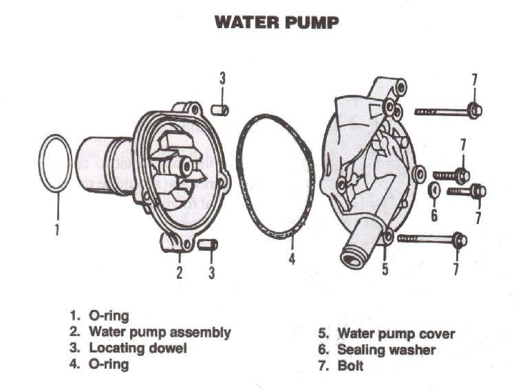 husky power washer 2000 manual