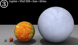 Planet Jupiter, Wolf 359, Matahari dan bintang Sirius Di Galaksi Bima Sakti
