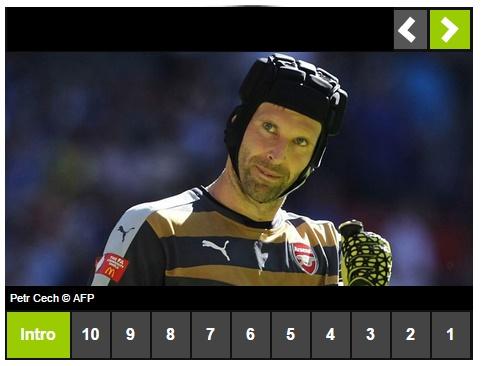 10 Kiper Termahal di Liga Primer Inggris
