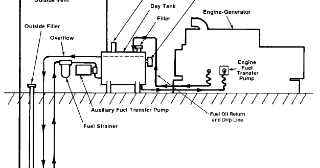 commercial air handler diagram