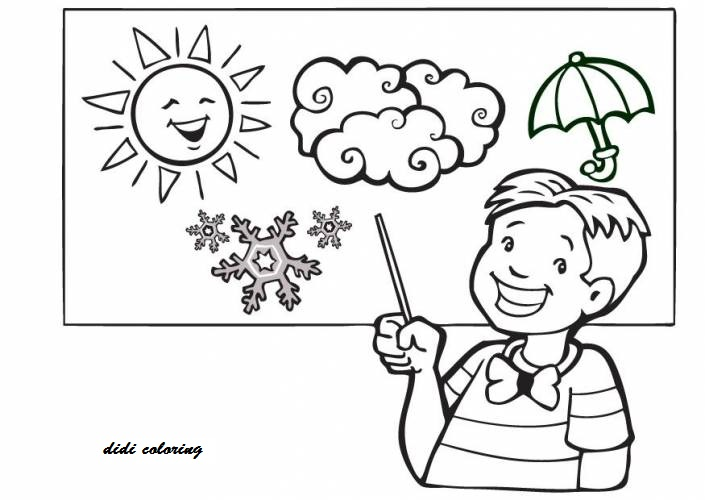 Coloring Sheets For Hot Weather Coloring Pages Weather Coloring Page