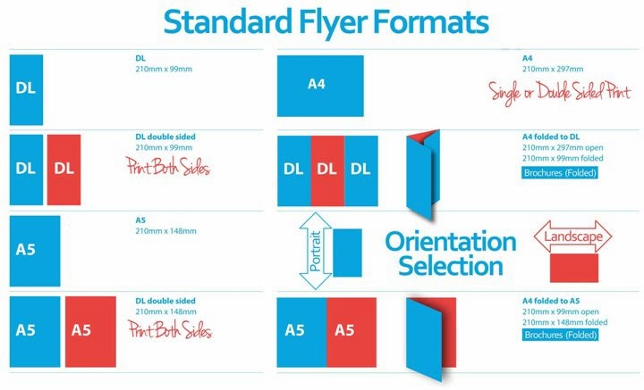 Veesham Printing Press: Standard Flyer Formats
