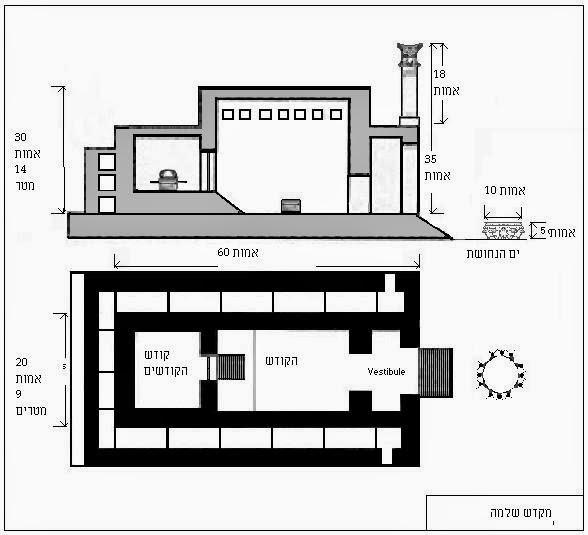 תוכניות בית המקדש הראשון.