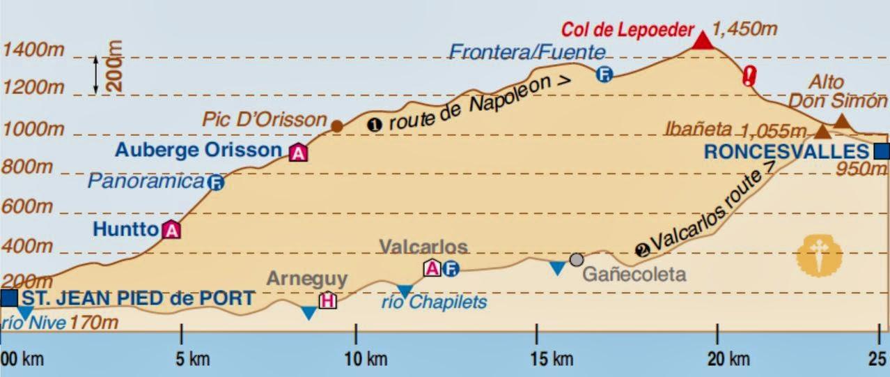 Jack 39 s bucket list my camino experience - St jean pied de port to roncesvalles ...