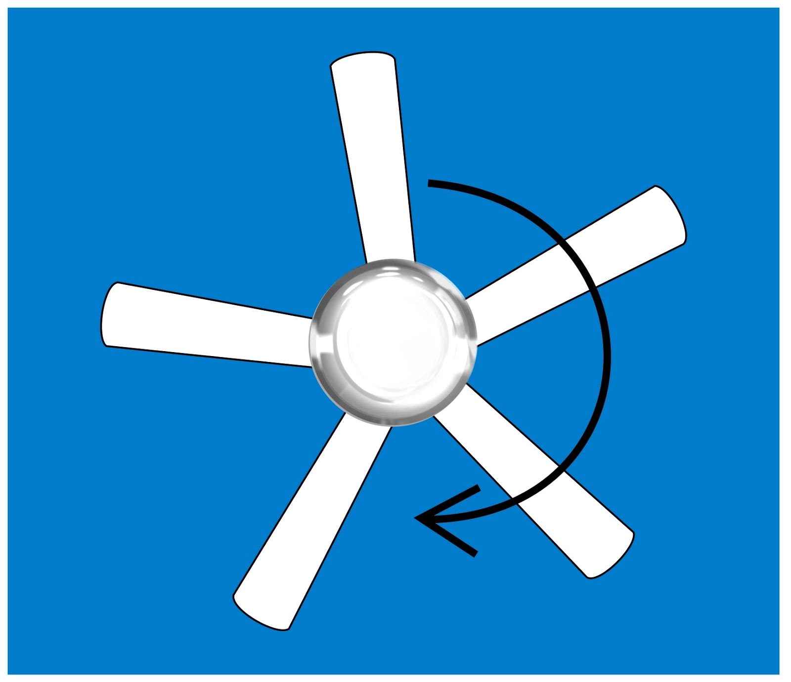 Ceiling Fan Direction Summer and Winter