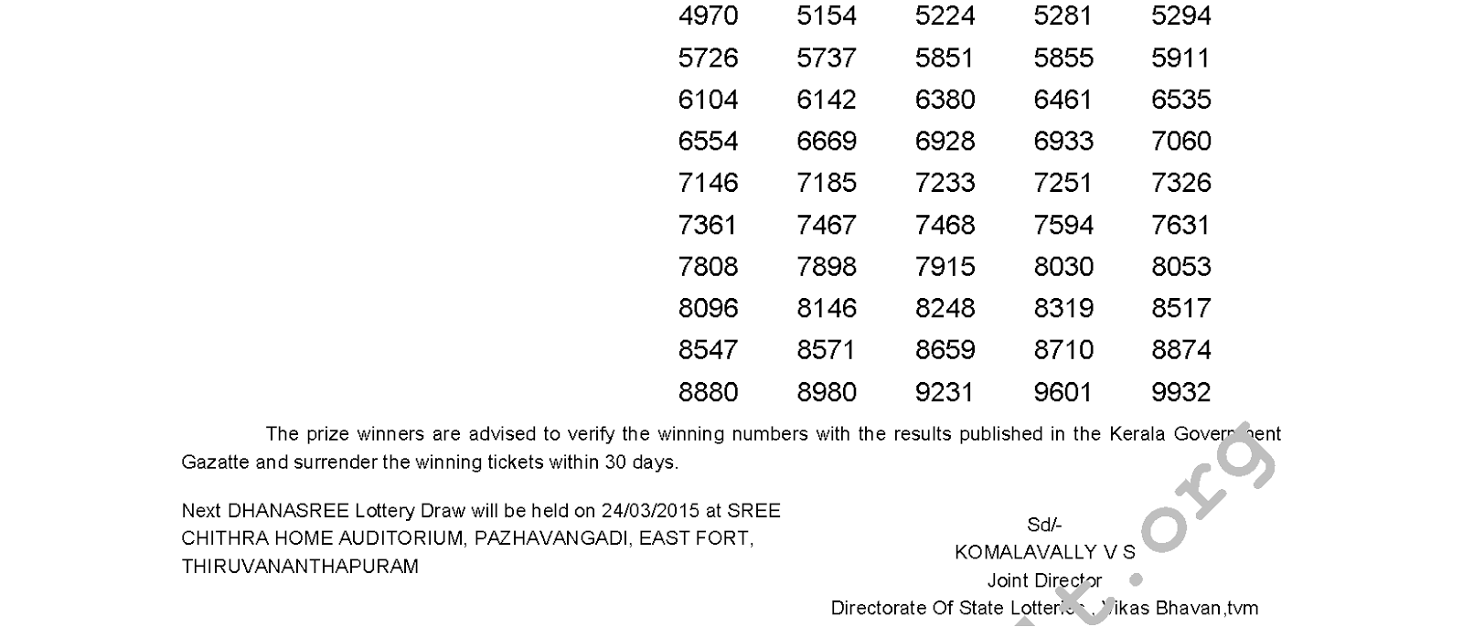 DHANASREE Lottery DS 177 Result 17-3-2015