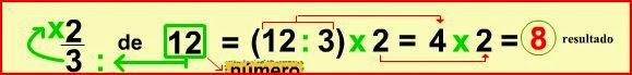 http://www.eltanquematematico.es/todo_mate/fracnum/fracnum_p.html