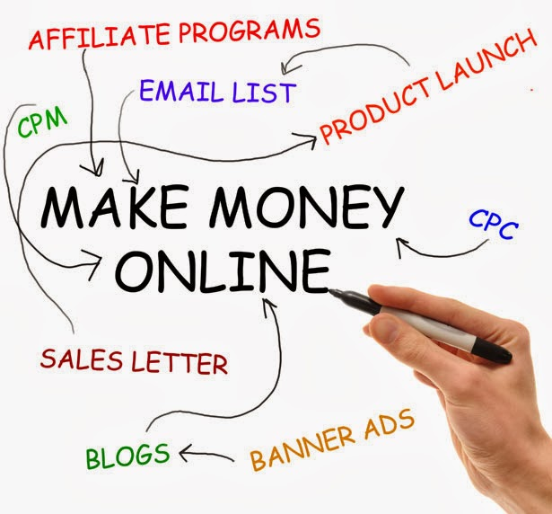 online business, marketing tips, business idea, affiliate, reseller, eBay, Amazon, Google AdSense, Infolinks, make money online