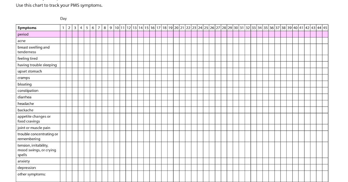 Meet my PMDD - Moods and Musings: Mood Charts and Tracking ...