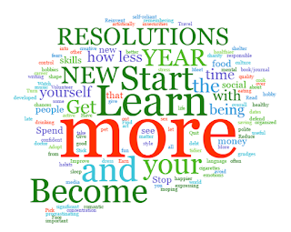 New Year Resolution Word Cloud - More Learn Start Become