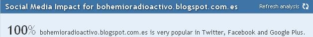 social-media-impact-bohemio-radioactivo