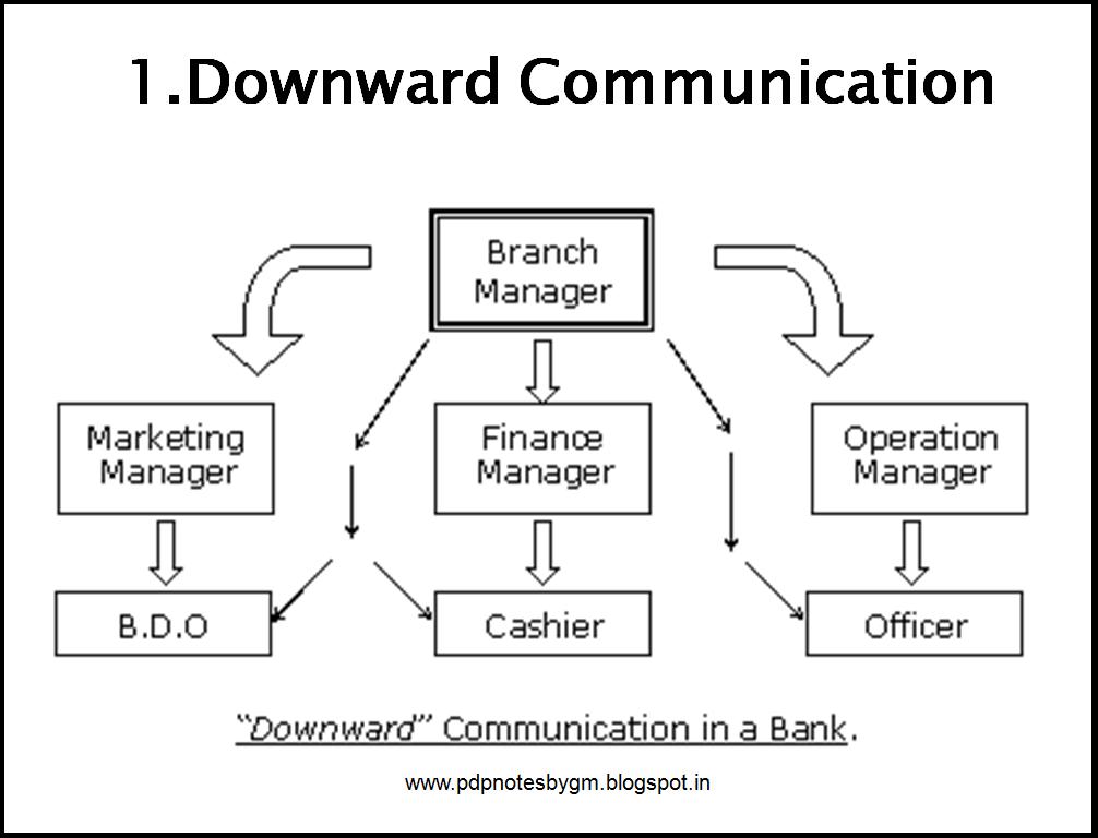 downward flow of communication