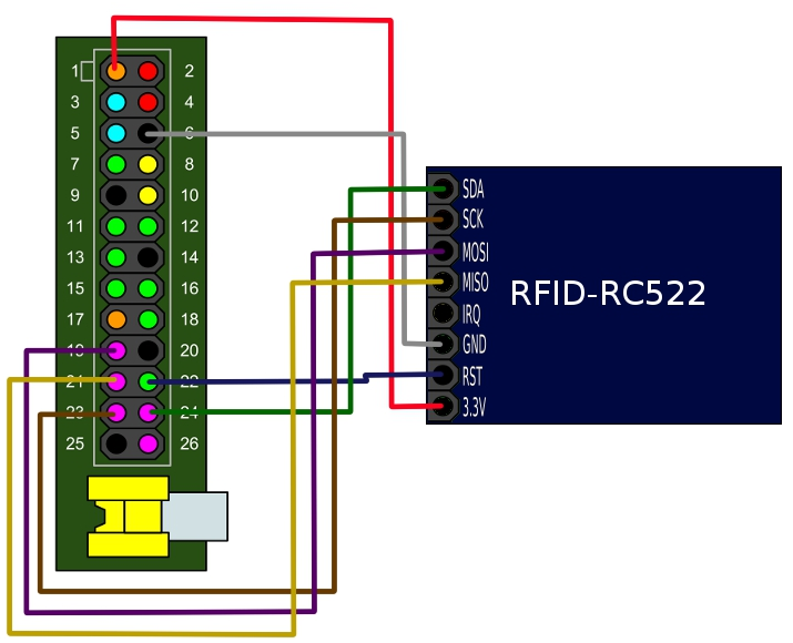 Diagrama_Conexion rc522 on ce1 raspberry pi forums ce1 wiring diagram at panicattacktreatment.co
