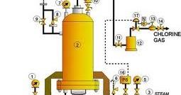 Chlorination Plants India Chlorination System