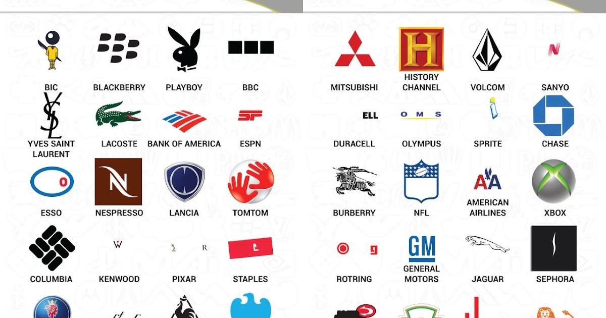 Logo quiz answers level 3 ipad