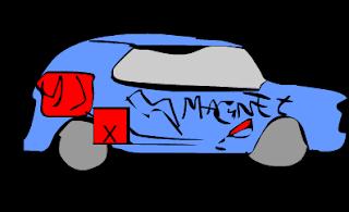 carro movido a motor perpétuo magnético