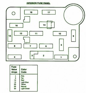 ford fuse box diagram fuse box ford 1993 wagon diagram fuse box ford 1993 wagon diagram