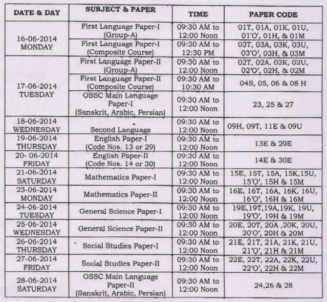 AP SSC/10th Class Advanced Supplementary Examination Time Table 2014