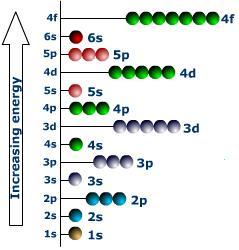 Chemistry 11: May 2011