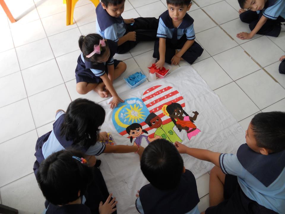 tingkahlaku kanak kanak prasekolah Bandura mengandaikan bahawa kebanyakan tingkah laku kanak-kanak dipelajari dengan cara memerhatikan tingkah laku orang lain sehubungan dengan itu.