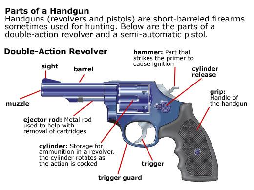 Dan Capp Bagdy1  Gun 3d Model