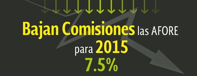 Bajan comisiones de Afores en 2015