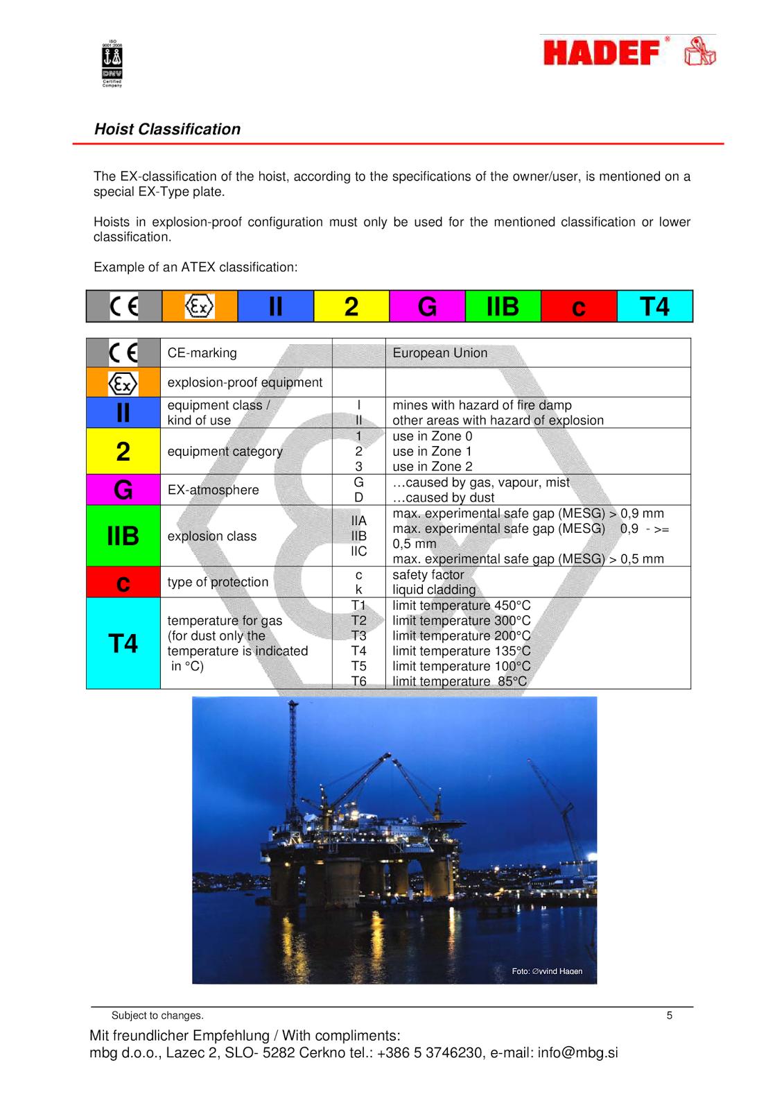 Explosionsgeschützte Elektro-Kettenzüge, Explosion-proof Electric Chain Hoists Palans électriques selon ATEX