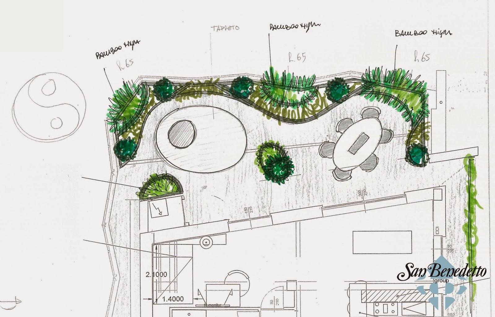 orti in progress: jap&italian style in terrazza - Progettare Irrigazione Giardino