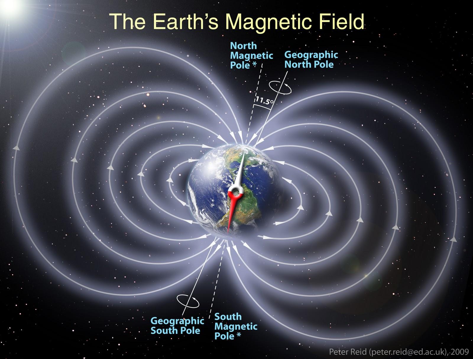 Earth magnetic pole shift 2015