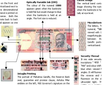 how to check fake currency note poster