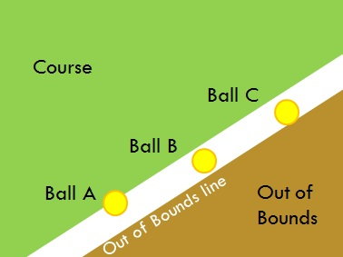 golf out of bounds rule