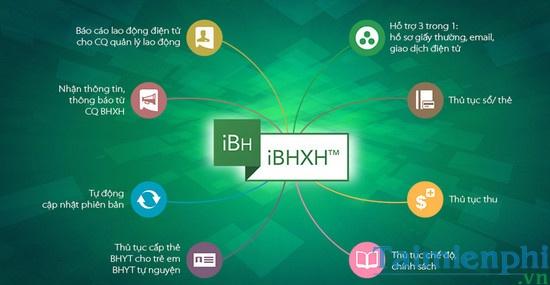 Download phần mềm iBHXH mới nhất